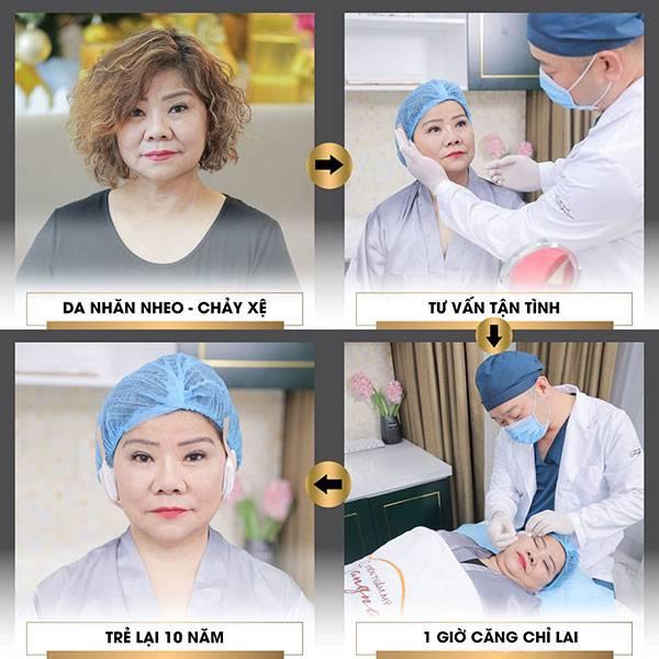 Quy trình trị liệu tại Mega Gangnam chuẩn phác đồ của Tập đoàn Mega