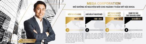 Mega Corporation - Mở đường kỷ nguyên mới cho ngành thẩm mỹ nội khoa