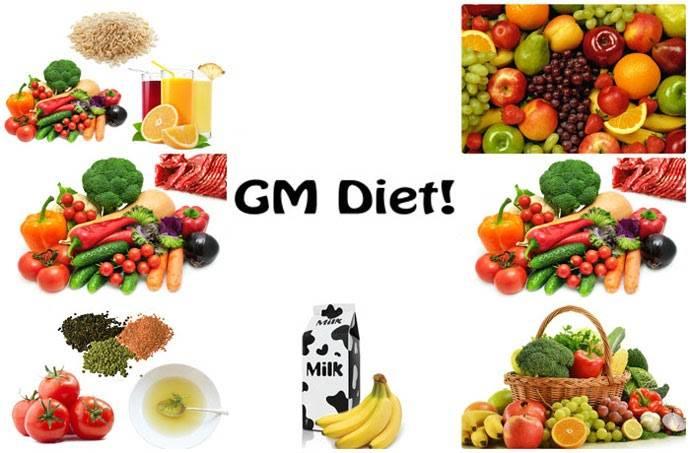 Nguyên tắc giảm cân toàn thân trong 1 tháng