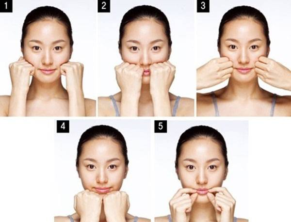 Massage mặt là gì?