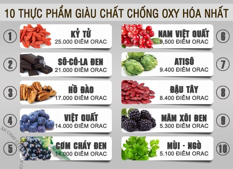 Thực phẩm giàu chất chống oxy hóa là cách giảm vòng 2 nhanh chóng